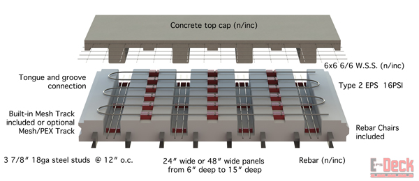 Beautiful forming concrete walls 6 eps deck concrete for 50188 craftsman